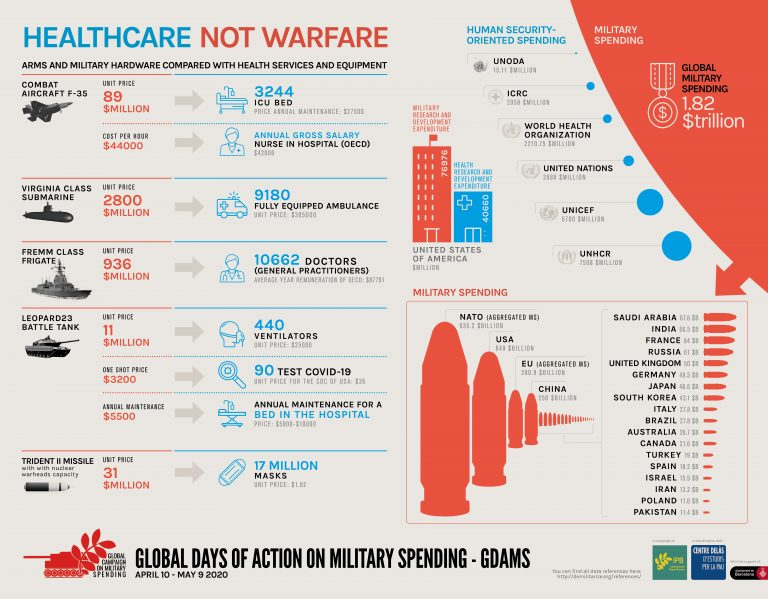 Infographic-Healthcare-Not-Warfare-GDAMS-3.jpg